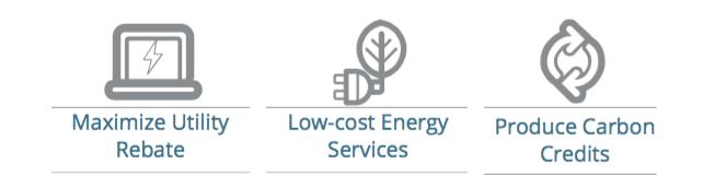 Energy management, solar energy, every management software